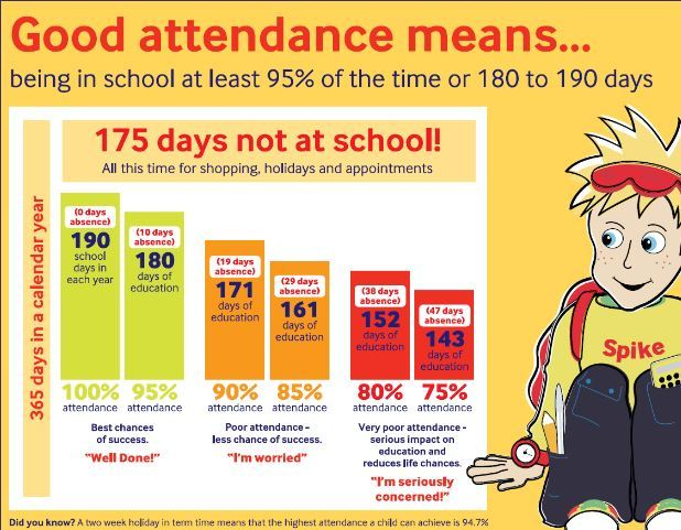 Attendance image for webpage